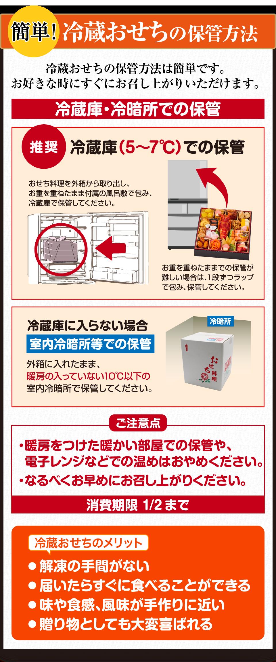 簡単!冷蔵おせちの保管方法